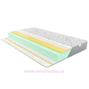 Roll Innovation MemoRoll 120x190