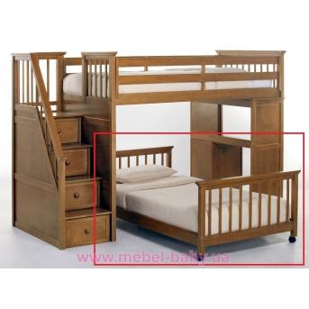 Кровать Мирон Дервета 190x120