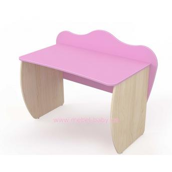 Письменный стол (без ящиков) Cn-08-1b